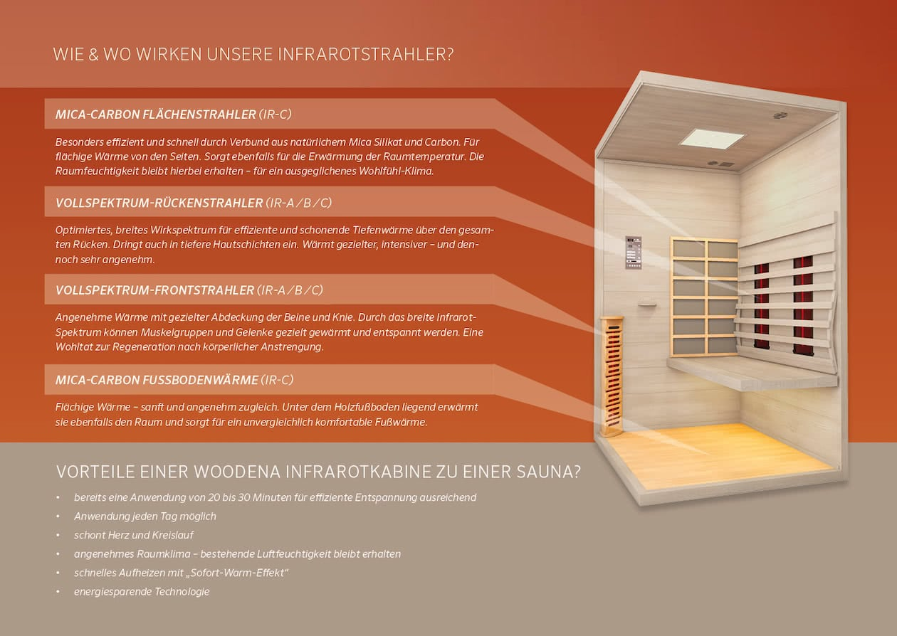 woodena infrarotstrahler
