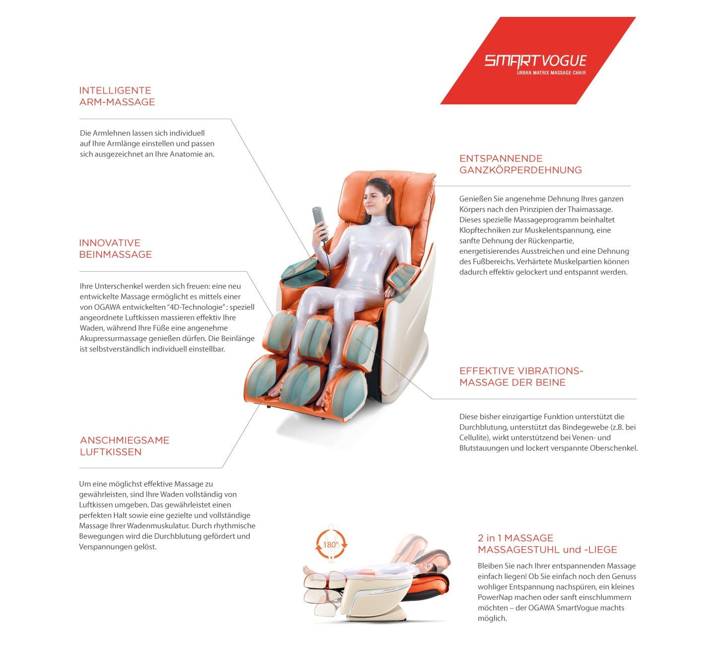 SmartVogue-Features-produktuebersicht-1