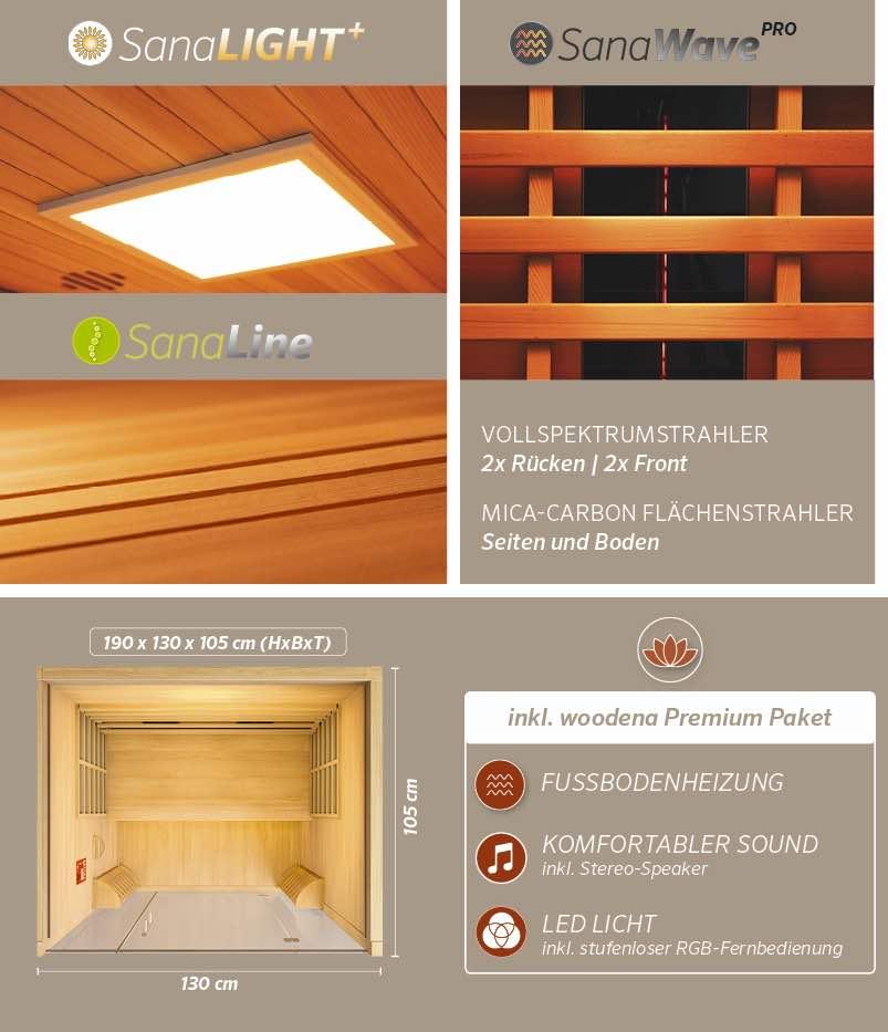 whirlpool-center-infrarotkabinen-woodena-sana-sene-II-produktinfo