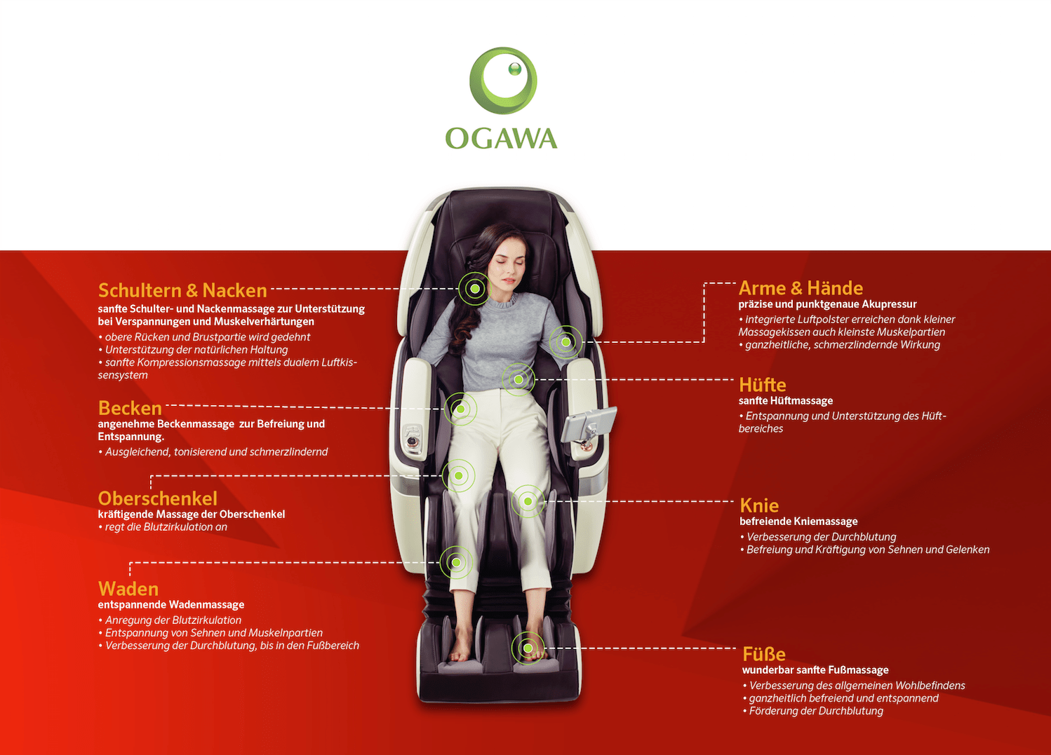 ogawa-masterdrive-massagezonen